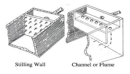 tấm lắng lamen - lamela, khối lắng lamen - lamela, tamlanglamen - lamela